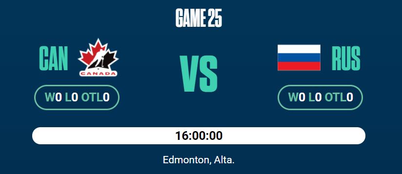Canada vs Russia